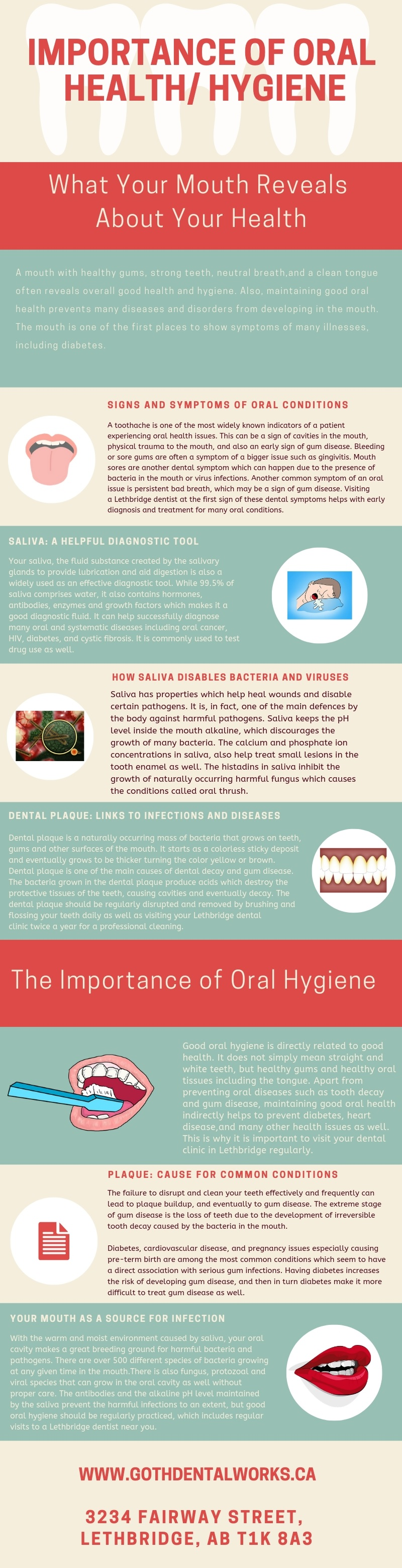Importance of Oral Health/ Hygiene